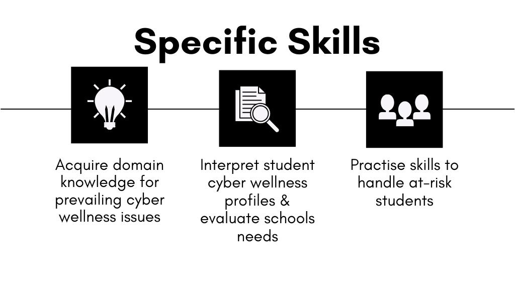 Cyber Wellness Programmes (15)