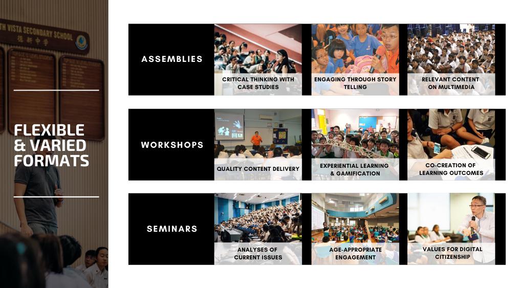 Cyber Wellness Programmes (30)